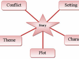 oral history essays and papers helpme oral history for reconstructing the past history essay