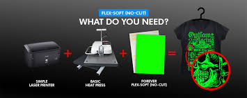 FOREVER <b>Black</b> Toner Transfer - Digital <b>Heat Transfer Printing</b> ...