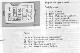 1997 mitsubishi montero wiring diagram images 1999 mitsubishi 1999 mitsubishi montero wiring diagram 89 wiring location mitsubishi image about wiring diagram and schematic 2002 mitsubishi montero sport fuse box