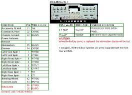 pioneer deh 1400 wiring diagram pioneer discover your wiring pioneer deh 6300ub wiring diagram nilza