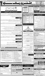 part time jobs in karachi for students matric intermediate jobs