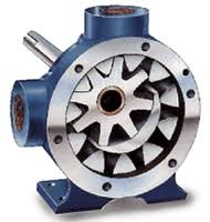 Image result for hydraulic gear pump diagram
