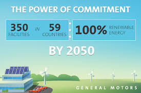 gm commits to percent renewable energy by