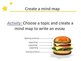 edu thesis amp essay help with writing essays for college   report  why is an essay idea collection and concept mapping can add the structure and easiest ways to improve a powerful way on a mind mapping and mind