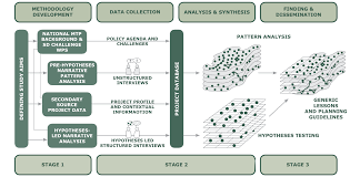 Hotel case study methodology research data   www cea go cr