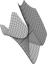Two <b>pieces</b> of surface, <b>upper</b> and lower in the figure, together with ...