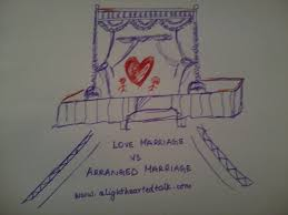 arranged marriage vs love marriage essay arranged marriage vs love essay on difference between love and arranged marriage essay on difference between love and arranged