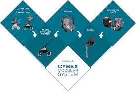 База Cybex Base M i-Size <b>База для автокресла</b> — Автодети