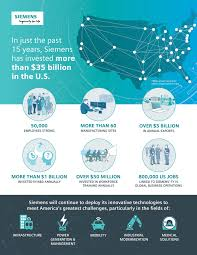 in the u s global website infographic in the u s