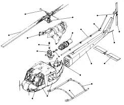 how helicopters work on simple engine diagram exploded