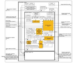 How to Use <b>A/D</b> Converter for S6J3110/ S6J3120 Series