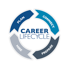 employment counseling government contractor careerlifecycle