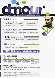 my resume my cv by drnour on my resume my cv by drnour