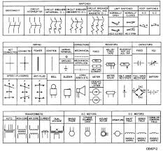 residential electrical wiring diagrams symbols wiring diagram electrical symbols uk the wiring diagram