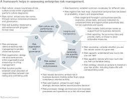 enterprise risk management practices where s the evidence a framework helps in assessing enterprise risk management
