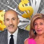 Hoda Kotb gets Matt Lauer's job, but only a fraction of his or Megyn Kelly's NBC paychecks