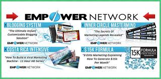 Empower Network Compensation Plan