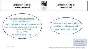 latent tuberculosis infection georges khayat associate professor household and close contacts when the index case has sputum smear positive pulmonary tb