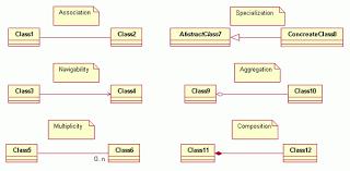 using xml schema infoset model classesuml class diagram