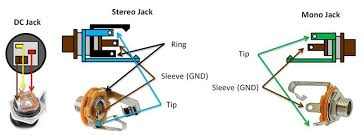 guitar jack wiring guitar output jack diagram images jack wiring diagram in addition mono guitar jack wiring further guitar