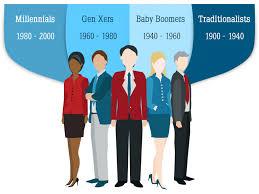 understand encourage millennials in the workplace us multi generational team