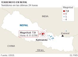 Resultado de imagem para nepal terremoto
