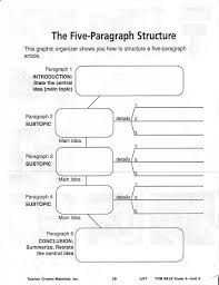narrative essay writing graphic organizerseach of performance appraisals for hero definition essay writing graphic organizer writing
