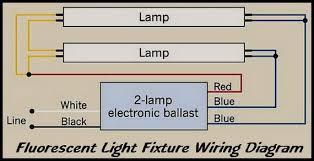 t12 ballast wiring diagram t12 image wiring diagram ballast wiring diagram t12 wiring diagrams on t12 ballast wiring diagram
