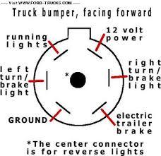 2007 ford f150 trailer plug wiring diagram wiring diagram wiring harness for 95 f150 diagrams