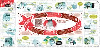 one client three innovative content solutions content magazine game board