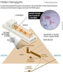first images from great pyramid    s chamber of secrets   new scientistdiagram of great pyramid showing chambers  tunnels and discoveries featured in this article