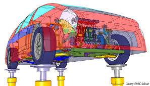 Image result for NVH DESIGN and ANALYSIS