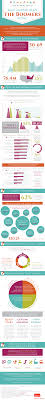 skilled trades in demand infographic filling the gap