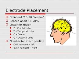 Image result for ELECTRODE PLACEMENT  on the head