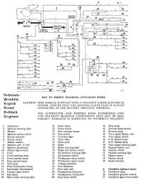 1952 mg td wiring diagram wiring diagram and fuse panel diagram Wiring Diagram For 76 Pinto Wiring Diagram For 76 Pinto #48 76 Pinto Wagon