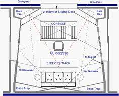 Recording Studio Design Ideas homerecordingstudiodesignplans more