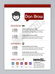 resume template cute templates programmer cv throughout 79 enchanting resume templates template