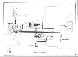 yamaha blaster wiring harness diagram yamaha image yamaha 200 blaster wiring diagram wiring diagram and schematic on yamaha blaster wiring harness diagram