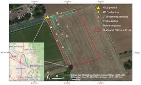 remote sensing full text simulating an autonomously no