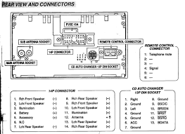 skoda radio wiring diagram skoda wiring diagrams