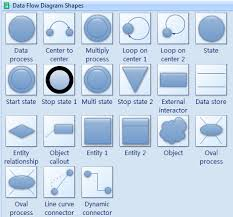 useful tools to create flow chart diagramscreate flow chart diagrams