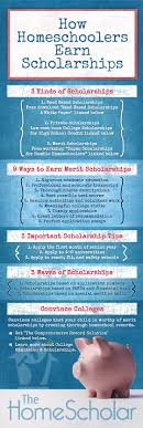 how homeschoolers earn scholarships infographic jpg how homeschoolers earn scholarships homeschool thehomescholar
