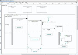 if condition in uml class diagram    stack overflowit is better to use the sequence diagram and frames