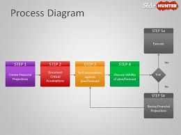 free process flow diagram template for powerpoint  process diagram powerpoint template
