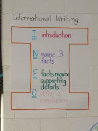 best images about writing informational 17 best images about writing informational informational writing anchor charts and graphic organizers