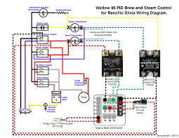 2001 cbr 900 wiring diagram 2001 discover your wiring diagram honda fireblade 929 wiring diagram nodasystech