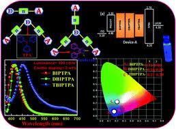 Triphenylamine-imidazole-based luminophores for deep-<b>blue</b> ...