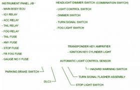 2010 toyota camry fuse box diagram 2010 image similiar 1998 toyota camry fuse box diagram keywords on 2010 toyota camry fuse box diagram
