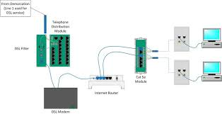 wiring diagram for dsl internet and telephone leviton online dsl internet wiring jpg