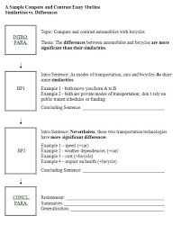images about writing on pinterest  writing graphic  compare and contrast step up to writing outline   google search